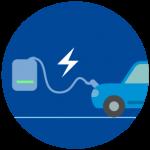 Recharge véhicule eléctrique ou hybride rechargeable - E-Parking